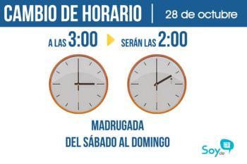 El domingo se atrasarán los relojes una hora.  A las 3 de la madrugada serán las 2